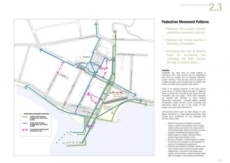 2.3, Pedestrian Movement Patterns