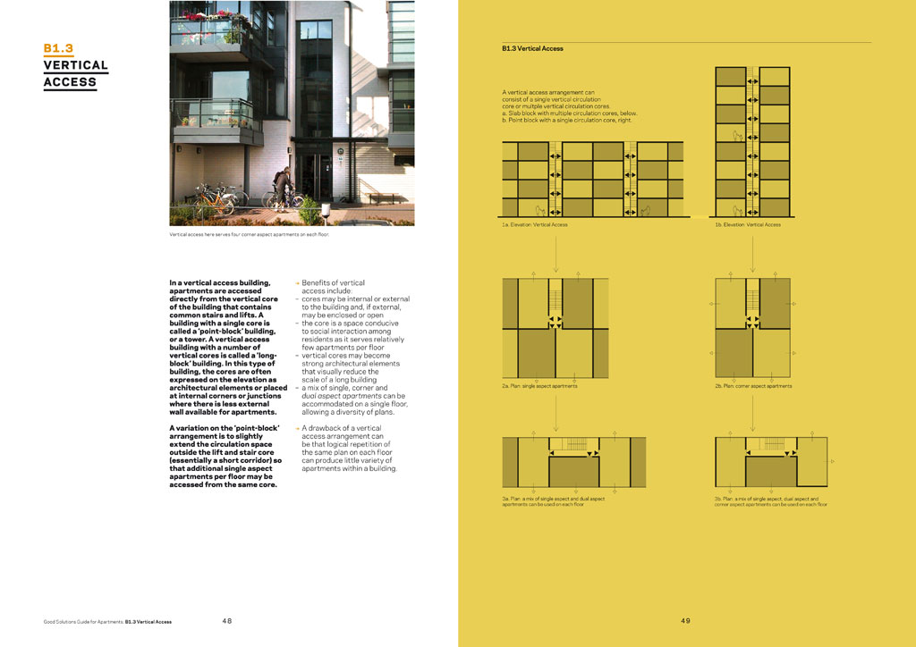 good solutions guide for apartments sills van bohemen